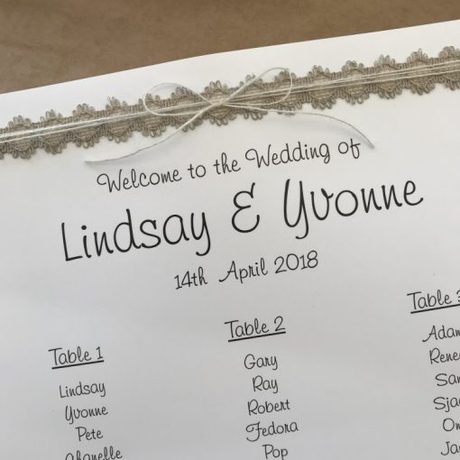 Table Seating Plan - Naturally Yours